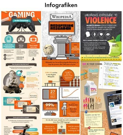Montage: Verschiedene Infografiken auf Pinterest