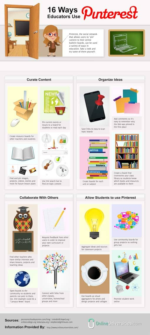 Mashable: Pinterest-Infografik (Vorschaubild)