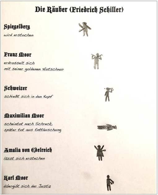 Tote im Drama Schiller - Die Räuber: Lösungsvorschlag