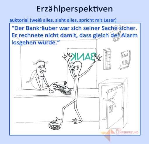 Bankraub: Auktoriale Erzählperspektive