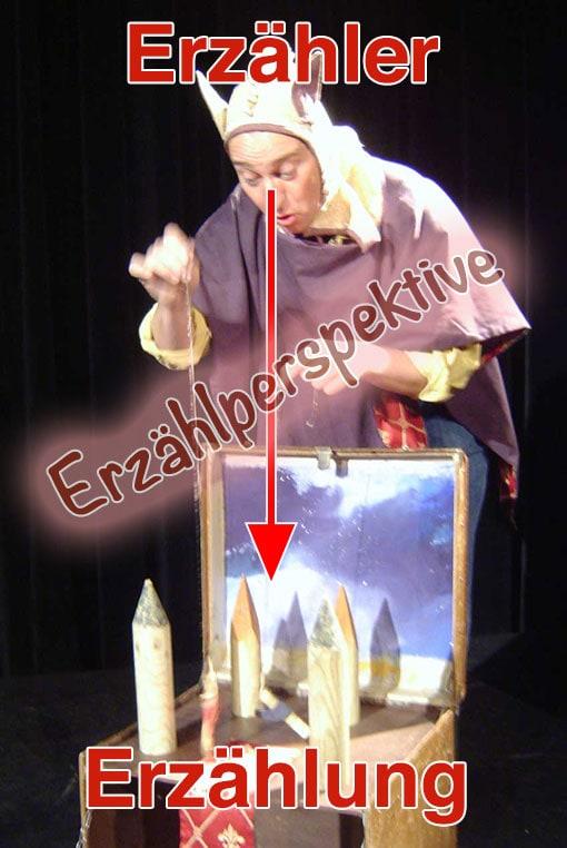 Foto veranschaulicht auktoriale Erzählperspektive (Schauspieler + Marionettentheater)