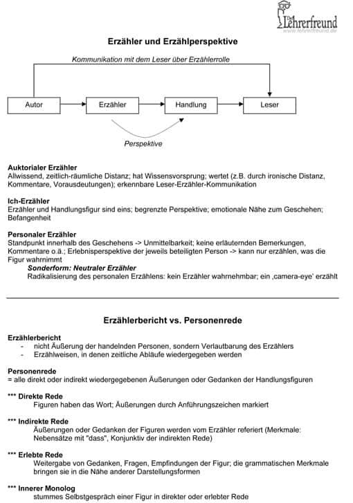 Vorschau: Arbeitsblatt Erzähler/Erzählperspektive,k Personenrede vs. Erzählerbericht