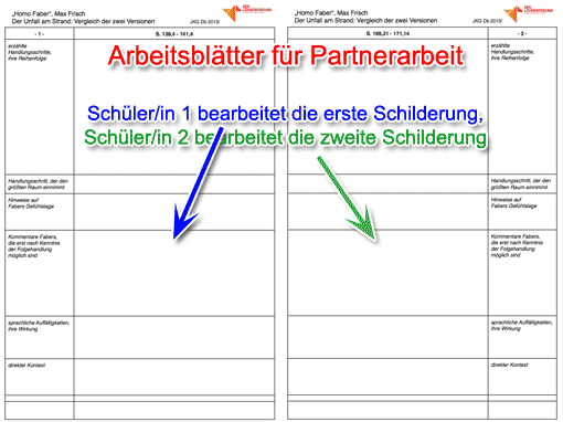 Vorschaubild: Arbeitsblätter für Partnerarbeit Homo Faber - Unzuverlässiger Erzähler?