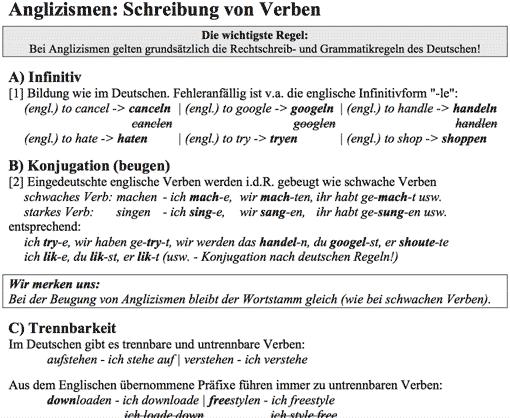 Ausschnitt: Arbeitsblatt Anglizismen-Verben