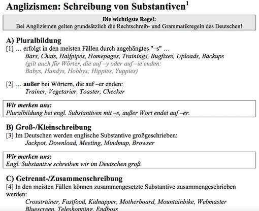 Ausschnitt: Arbeitsblatt Anglizismen-Substantive