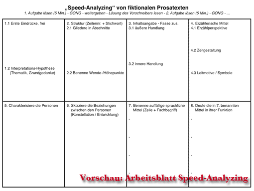 Speed-Analyzing - Textinterpretation mit Pfiff • Lehrerfreund