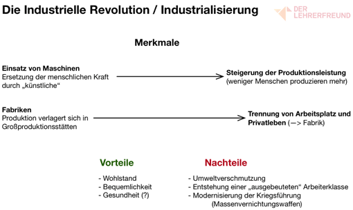 Vorschau: Tafelbild Merkmale der Industrialisierung