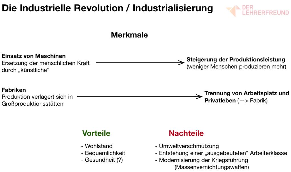 Merkmale der Industrialisierung - Tafelbild • Lehrerfreund