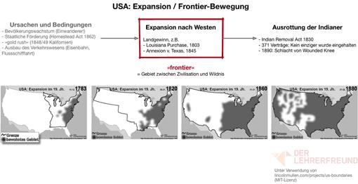 Vorschaubild: Tafelbild »USA: Expansion/Frontier-Bewegung«
