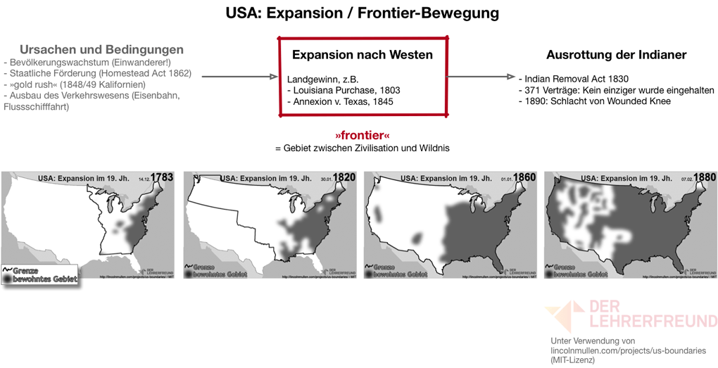 Geschichte der USA: Frontierbewegung / Expansion - Tafelbild ...