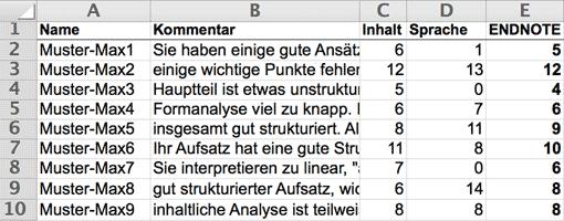 Screenshot: Excel-Korrektur einer Lyrik-Klassenarbeit