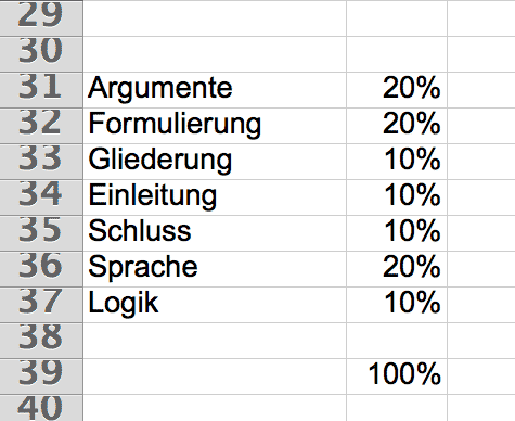 Excel-Screenshot: Gewichtung einzelner Bewertungskriterien am Beispiel einer dialektischen Erörterung