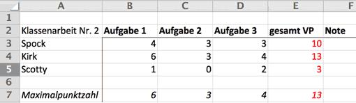 Beispiel: Exceltabelle mit Auswertung einer Klassenarbeit