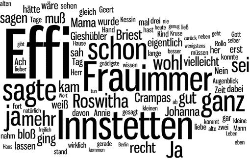 Briefe Von Crampas Im Effi Briest : Textarbeit im deutschunterricht mit wortwolken lehrerfreund
