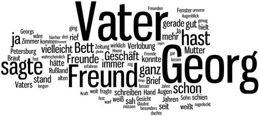 Wortwolke zu Kafkas 'Das Urteil'