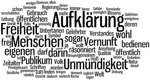 Kant: Was ist Aufklärung - Wortwolke
