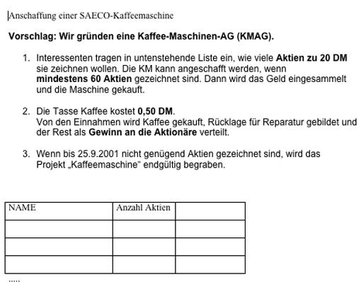 Liste: Gründung der Kaffee-Maschinen-AG