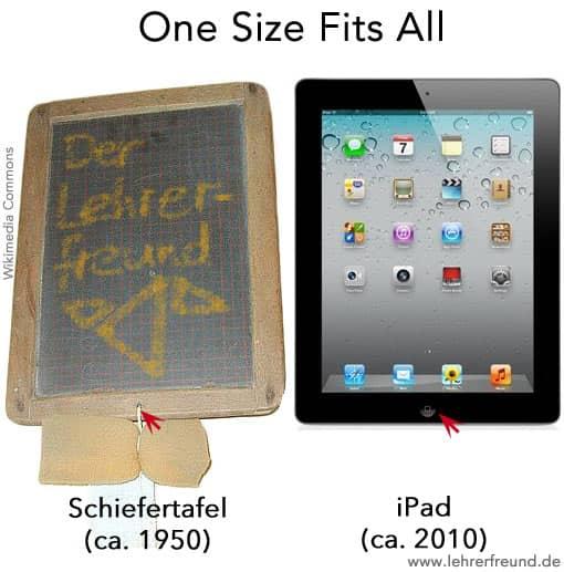 iPad und Schiefertafel im Vergleich
