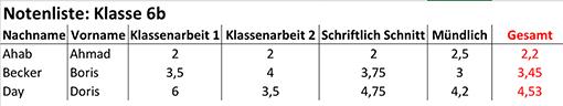 Beispiel: Excel-Notenliste, unverschlüsselt