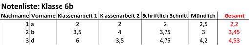 Beispiel: Excel-Notenliste, von Hand verschlüsselt