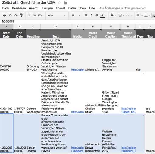 TimelineJS - Spreadsheet-Vorlage (Tabelle)