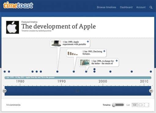 TimeToast - Fertiger Zeitstrahl (Beispiel Apple)