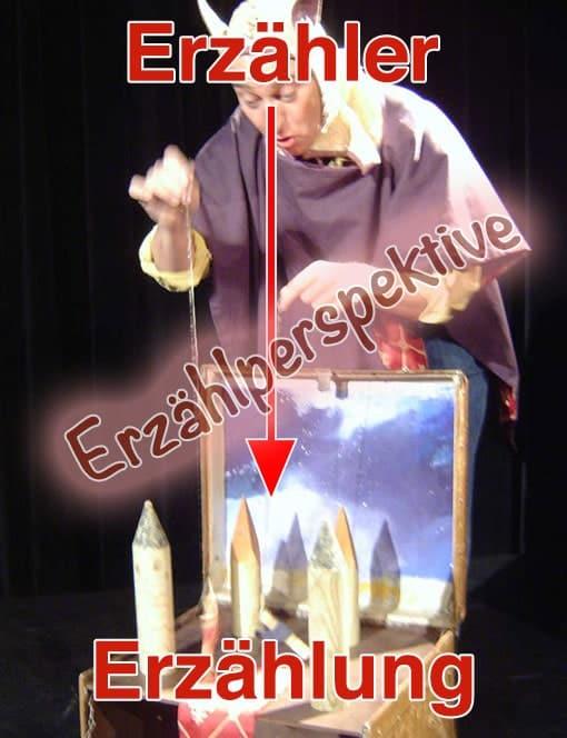 Marionettentheater als Beispiel für auktoriale Erzählperspektive