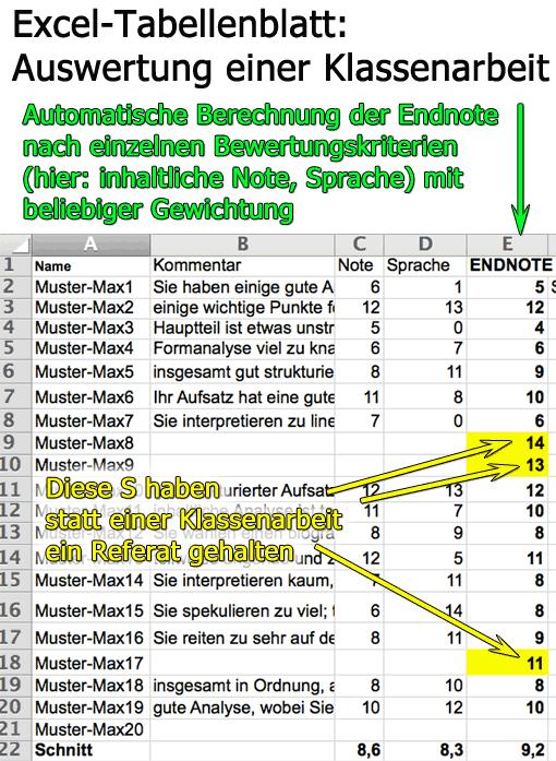Tabellenblatt für eine Klassenarbeit/Klausur (Screenshot)