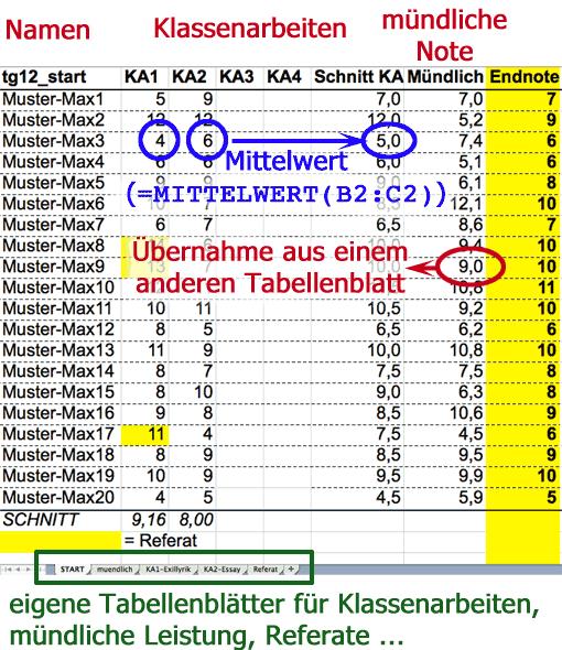 Tabellenblatt Excel Englisch : Klassen notenverwaltung mit excel lehrerfreund