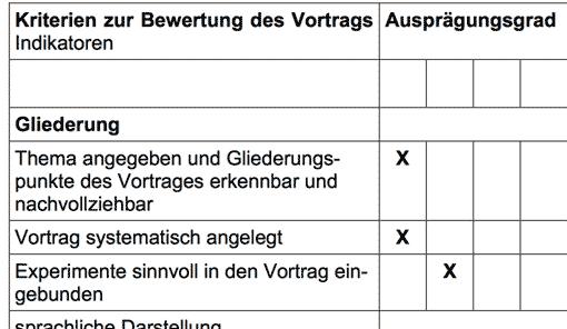 Bewertungsraster Präsentation vom Lehrefortbildungsserver Sachsen (Ausschnitt)