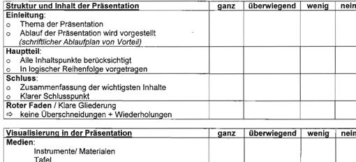 Bewertungsraster Präsentation vom Landesinstitut für Schule Bremen (Ausschnitt)