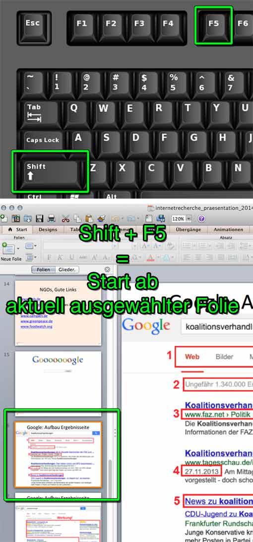 Shift+F5 für Powerpoint, um die Präsentation ab aktueller Folie zu starten