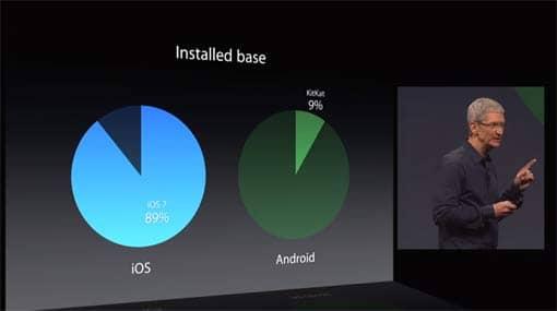Tim Cook: Präsentation bei der Apple-WWDC 2014
