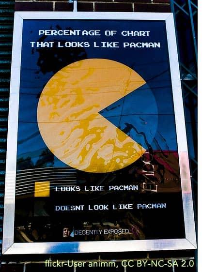 Pacman-Statistik, flickr-User animm CC 2.0