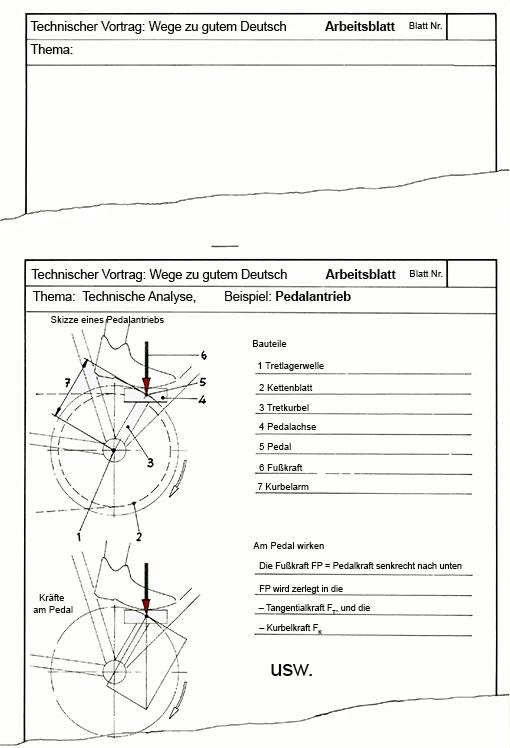 Deutsch im naturwissenschaftlich-technischen Unterricht (2 ...
