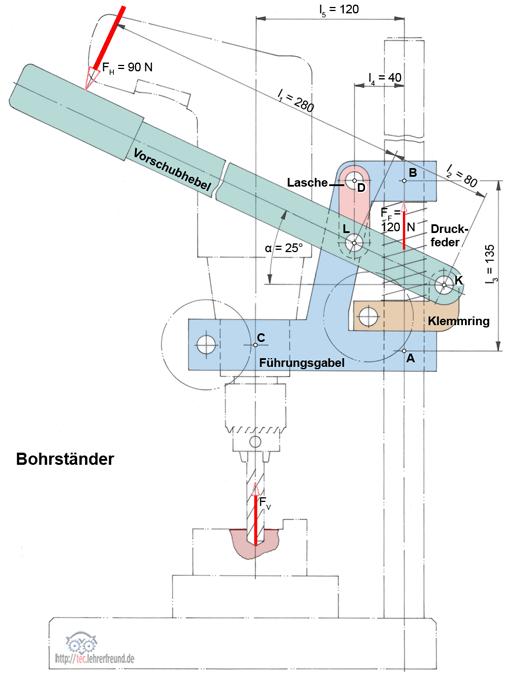 Bohrmaschinen st nder 2 l sung der kr fte aufgaben for Freimachen statik