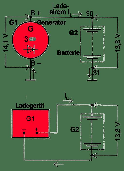Schaltplan Batterie, Generator, Ladegeraet