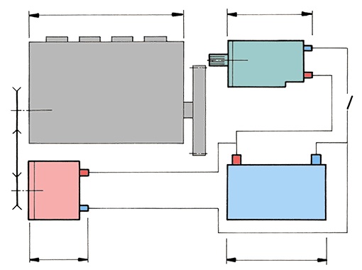 Skizze Arbeitsblatt Generator, Batterie, Gleichstrommotor