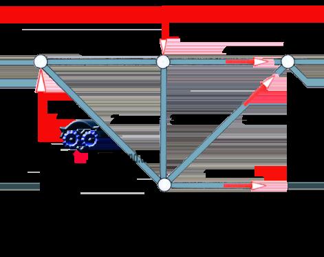Statik der fachwerke 3 tec lehrerfreund for Fachwerk berechnen programm