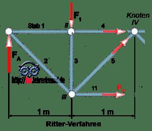 Tec lehrerfreund info brief vom tec lehrerfreund for Ritterschnittverfahren fachwerk