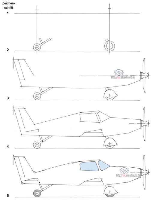 Tolle Flugzeug Schaltplan Handbuch Ideen - Elektrische ...