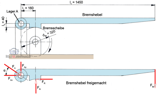Zeichnung: Kräfte am Bremshebel