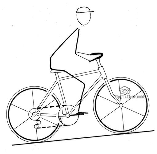 Schemazeichnung Fahrrad