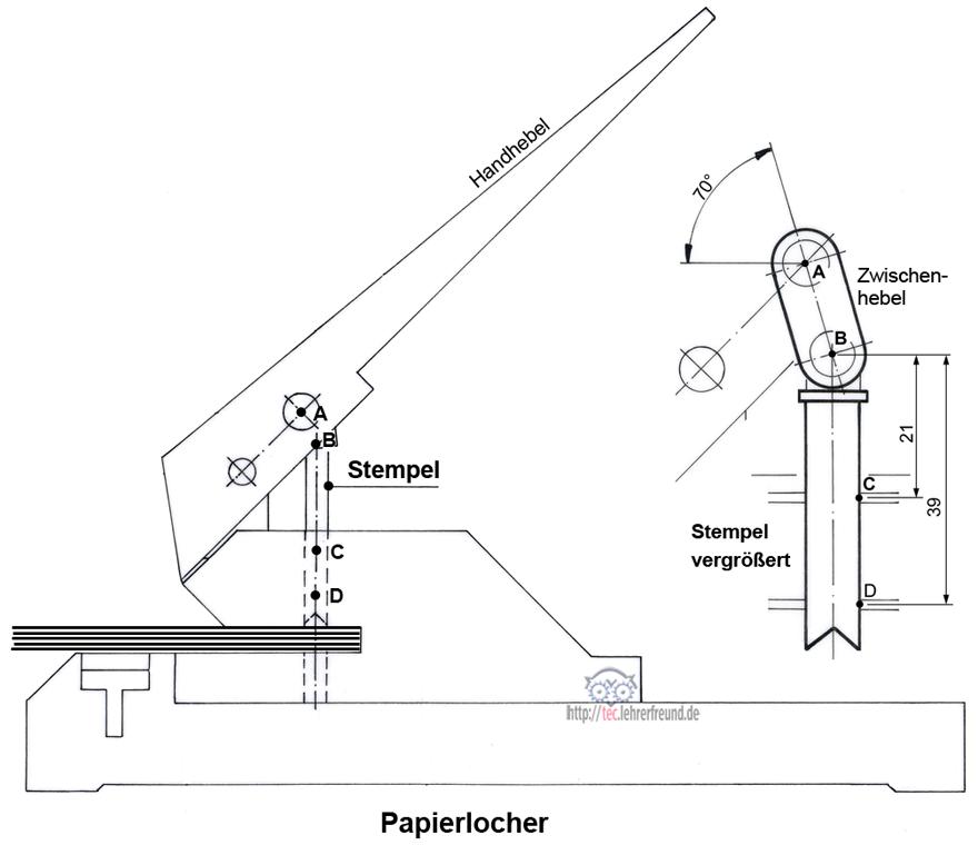 Papierlocher bung zur culmann geraden 1 tec lehrerfreund for Statik gelenk