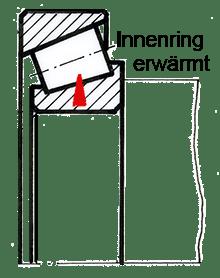 Zeichnung Kegelrollenlager erwärmt