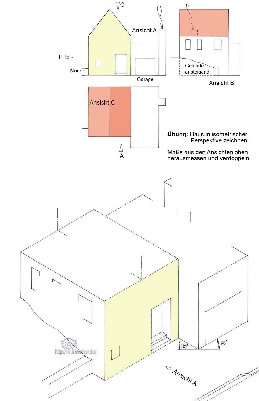 Perspektive-Kurs (2) • tec.Lehrerfreund