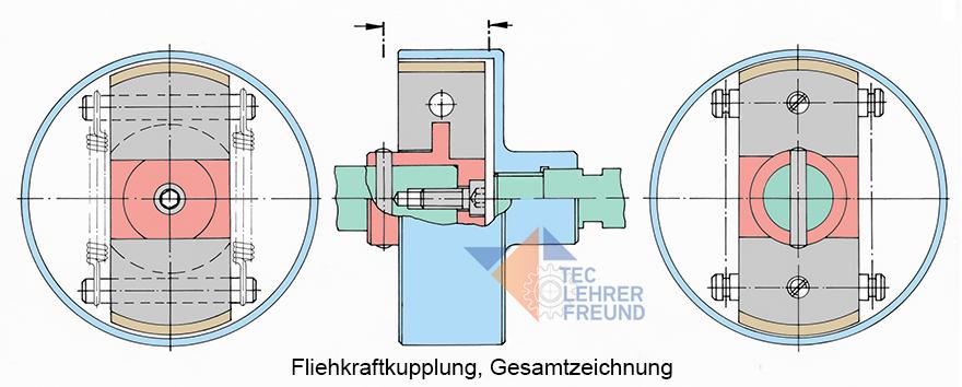 fliehkraftkupplung 2 gesamtzeichnung tec lehrerfreund. Black Bedroom Furniture Sets. Home Design Ideas