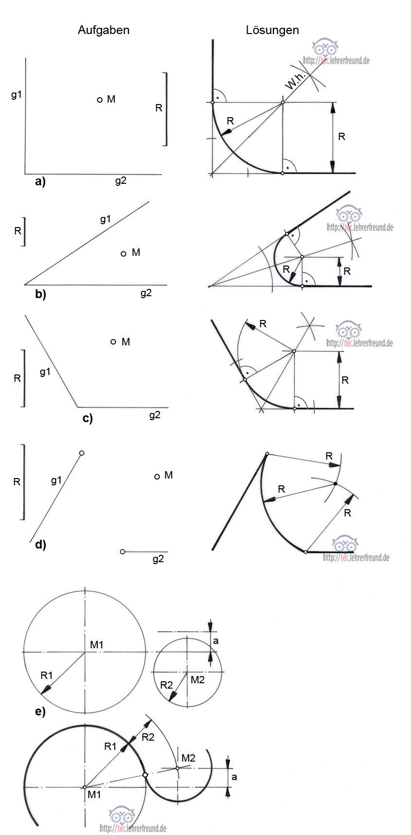 Geometrische Grundkonstruktionen (2) • tec.Lehrerfreund