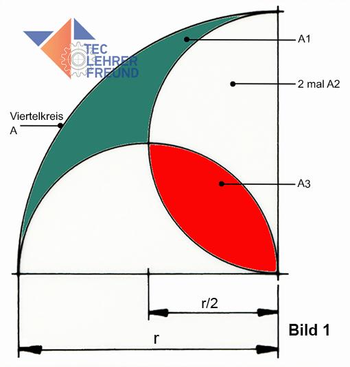 Geometrieaufgabe von Kobon Fujimura