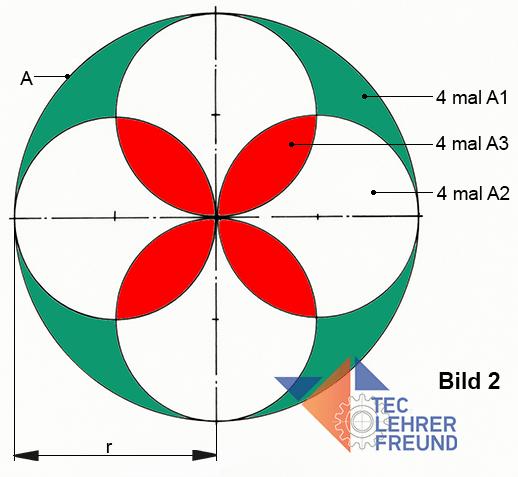 Enchanting Geometrie Für Den 10frei Arbeitsblatt Grad Sketch ...